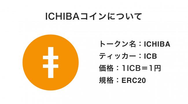ICHIBAコインについて