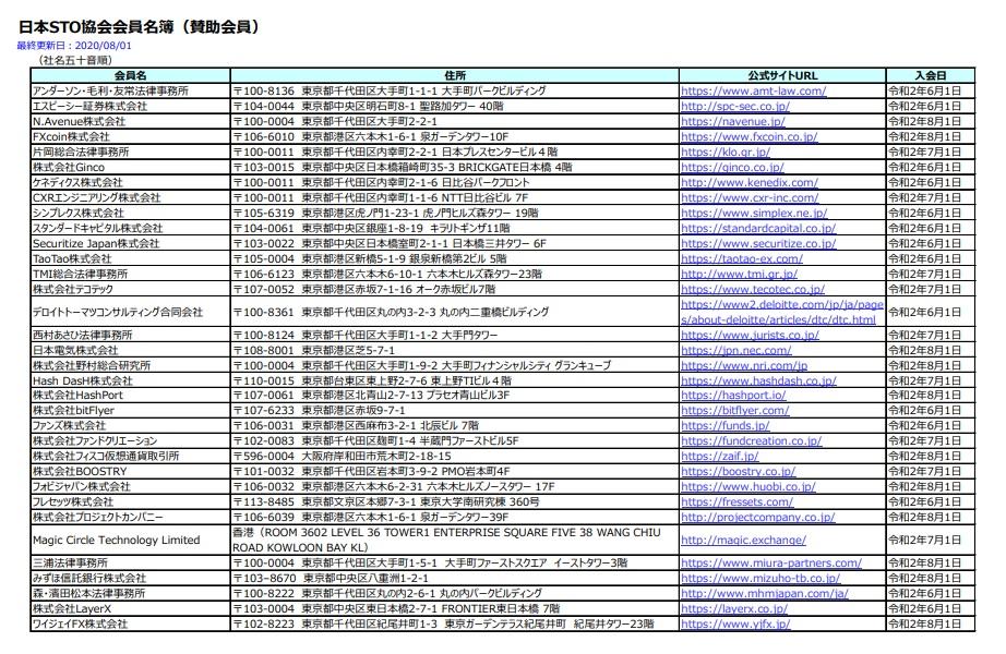 日本STO協会会員名簿(賛助会員)
