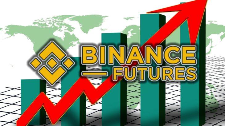 Binance Futuresが年度累計取引高1兆ドルを達成!